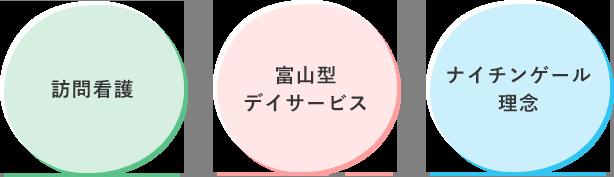 訪問看護 富山型デイサービス ナイチンゲール理念
